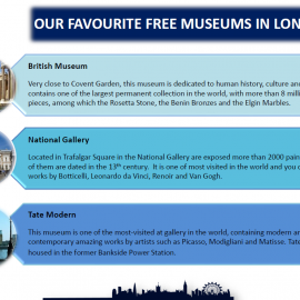 Our favourite free museums in London